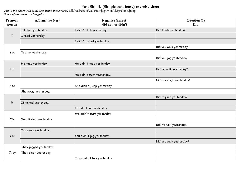 Worksheet Simple Past Tense Worksheets Grass Fedjp
