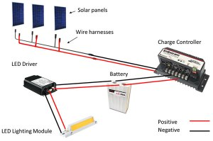 For real brilliance, build your own Solar LED