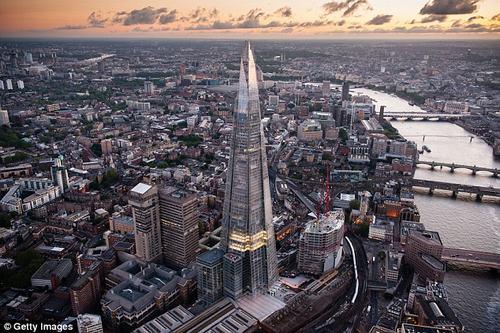 Giá thuê nhà London