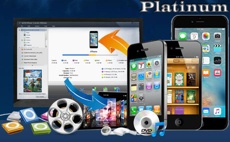 ImTOO iPhone Transfer Platinum 5.7.29 Serial Key
