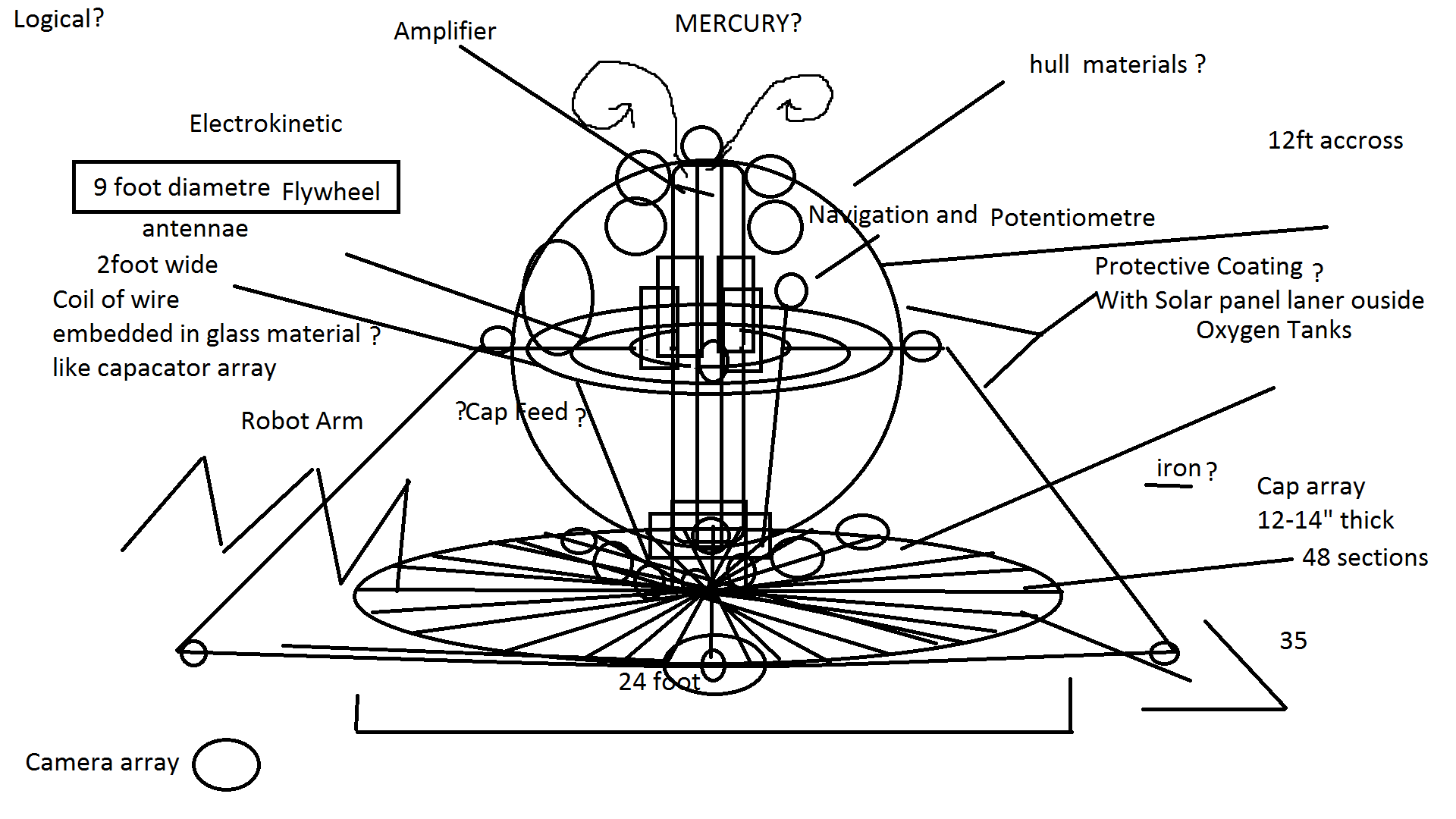 Mercury Engine Diagram Wiring Diagram For Mercury Outboard
