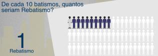 perfil-dos-adventistas-sul-americanos-reafirma-desafio-do-discipulado5