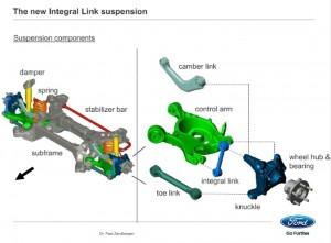 S550 IRS Rear Suspension