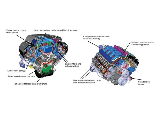 An exposing look of the 5.0 based engine