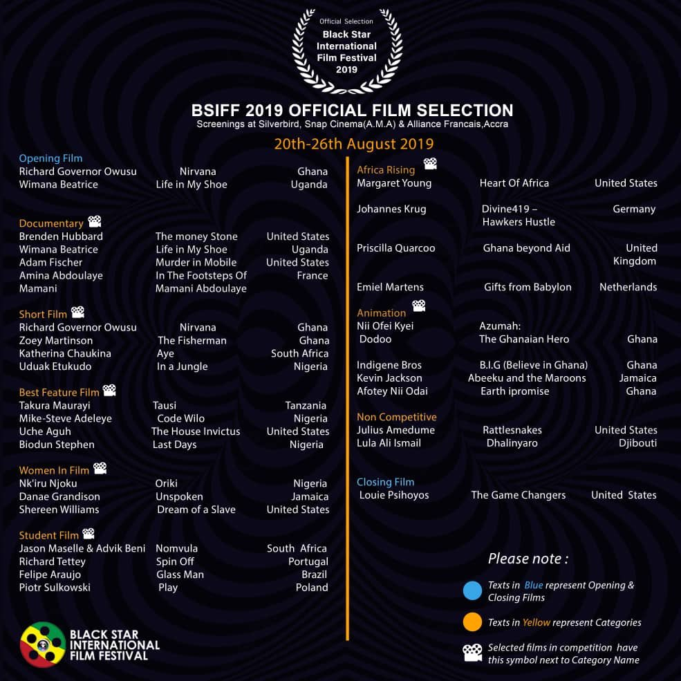 Black Star International Film Festival 2019 Set to Hit Town… Here is why you should not miss it
