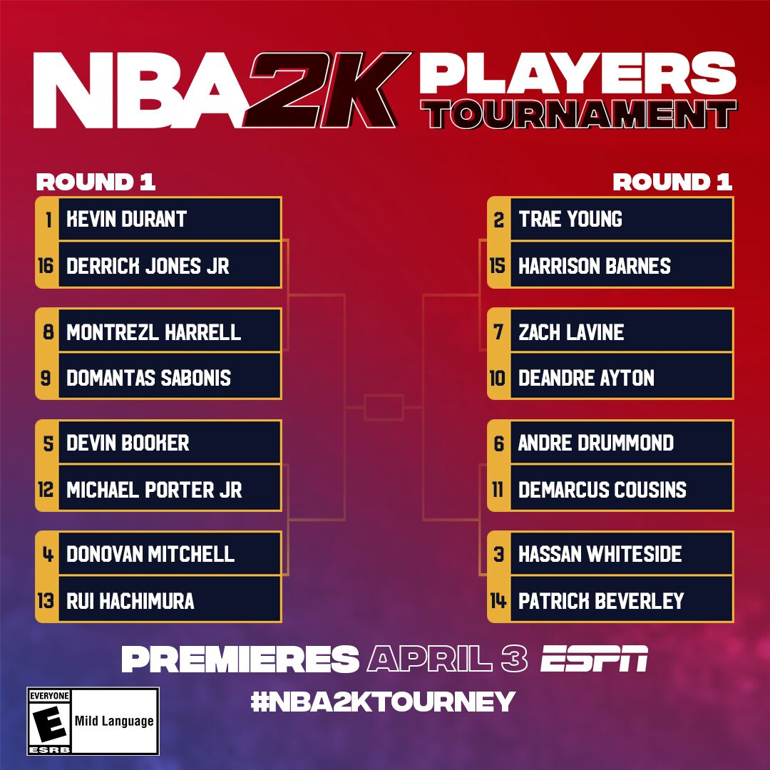 "NBA players face-off in first-ever ""NBA 2K Players Tournament"", winner to give $100,000 in support of coronavirus relief"