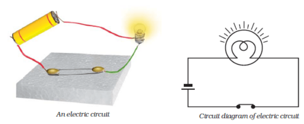 An electric circuit and its circuit diagram