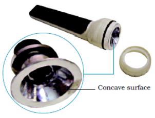 Concave Mirror Used in Torch