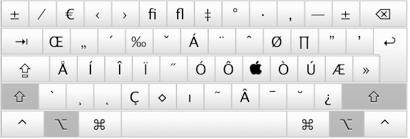 MacOS电脑键盘上的option按键的妙用法