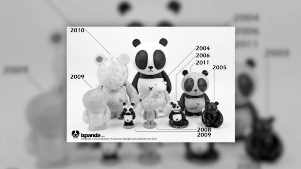 Cacooca's Panda Evolution, 2004-2011