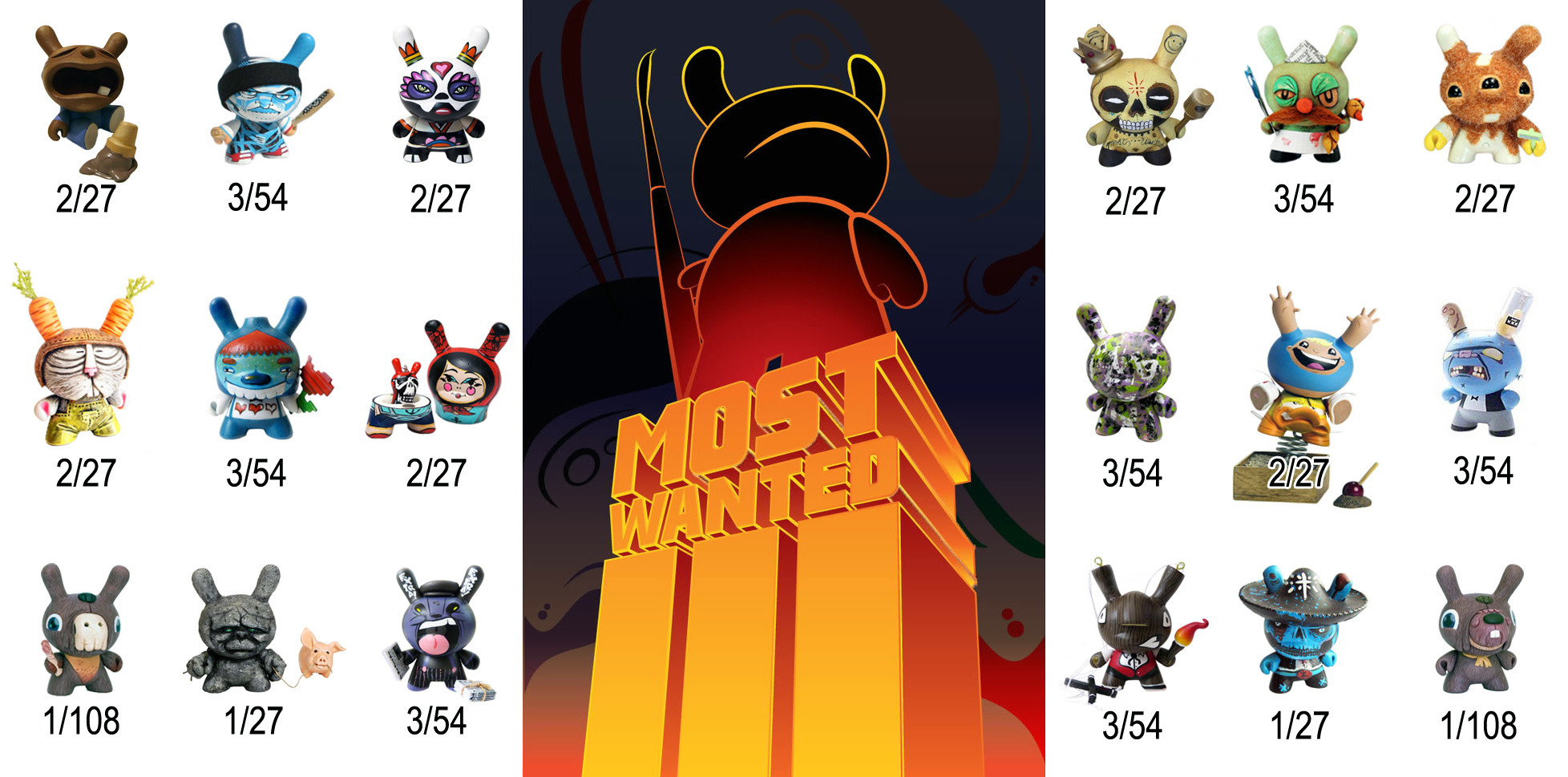 Most Wanted 3 Custom Dunny Blind Boxed Series Ratios