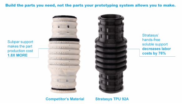 Introducing TPU 92A – The latest FDM material from Stratasys