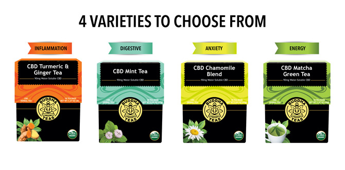 CBD TEA – What it did to me… – Just Bein' Honest