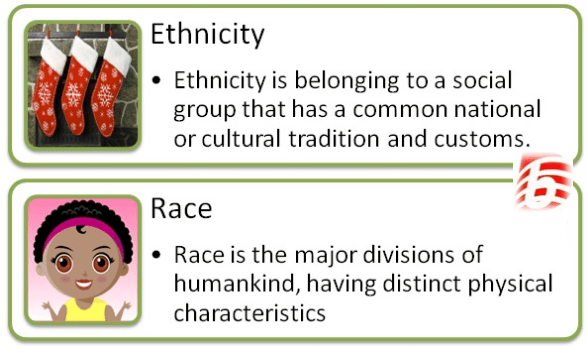 Do You Really Know the Difference Between Race and Ethnicity?