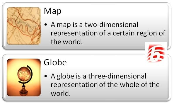 map vs globe