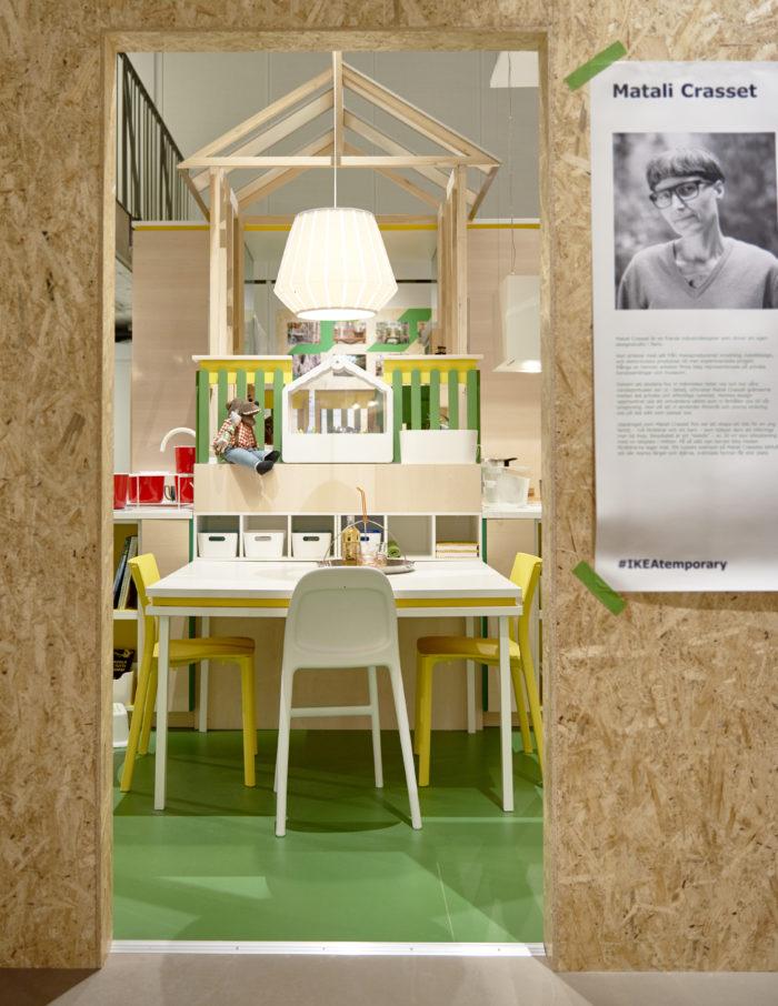 Ikea Museum En Resa I Tid Svante
