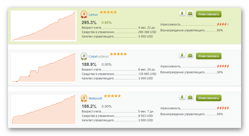 opțiuni binare recenzii roboți opțiuni chiar și în weekend