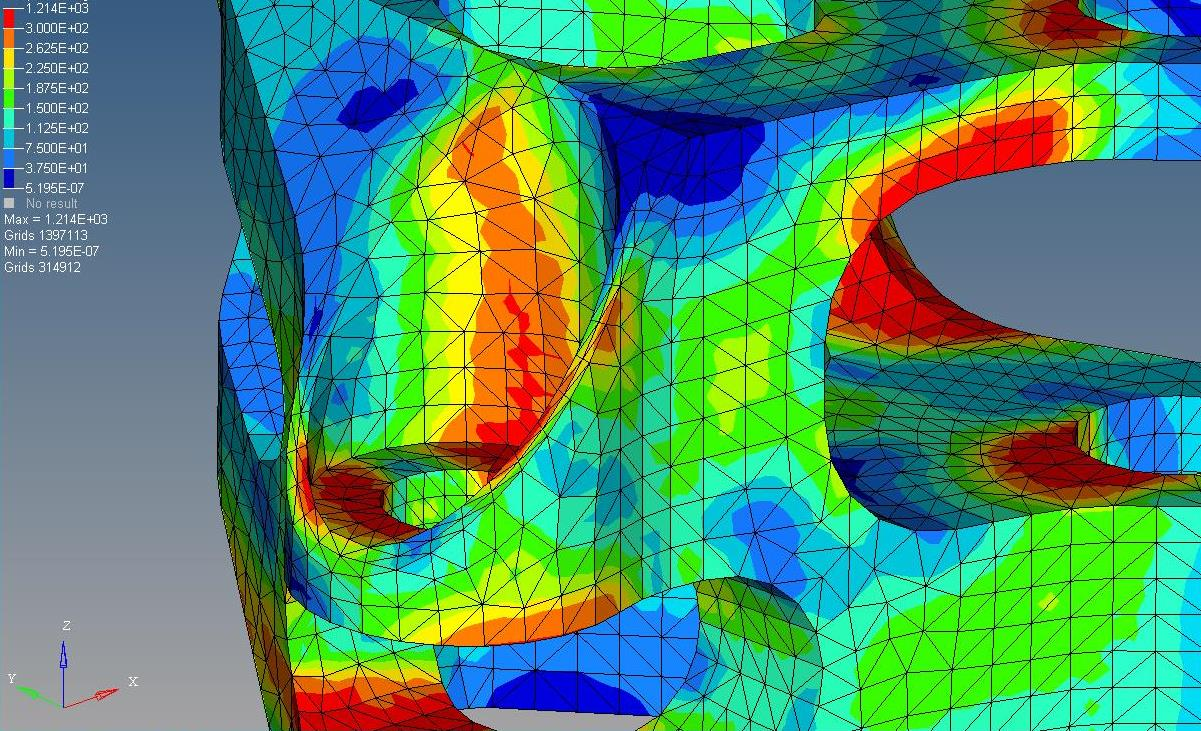 PyCAE FEM Your Partner In Finite Element Analysis