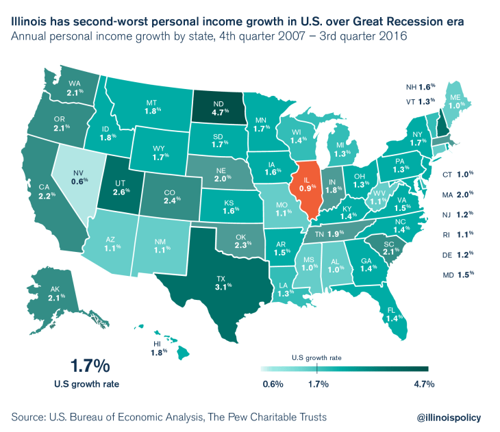 Income growth IL-IN_Graphic2_rev