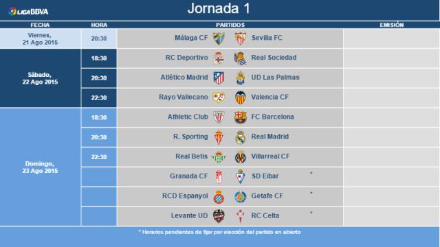 Horarios confirmados de la primera jornada en Liga BBVA