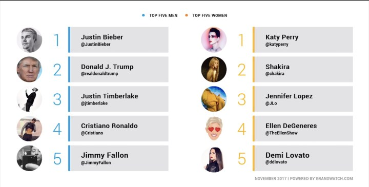 twitter-influyentes-2017