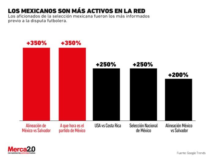 Mexico vs.  The Savior