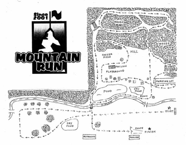 Mountain Run Virtual Meet: Westminster Boys The Team To ...