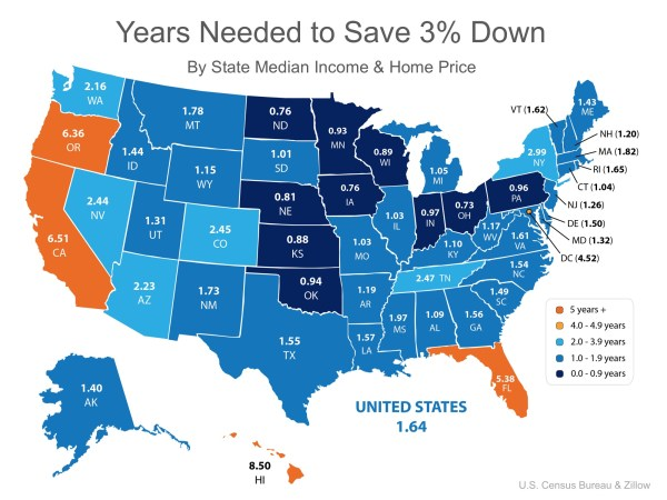 You Can Save for a Down Payment Faster Than You Think!   MyKCM