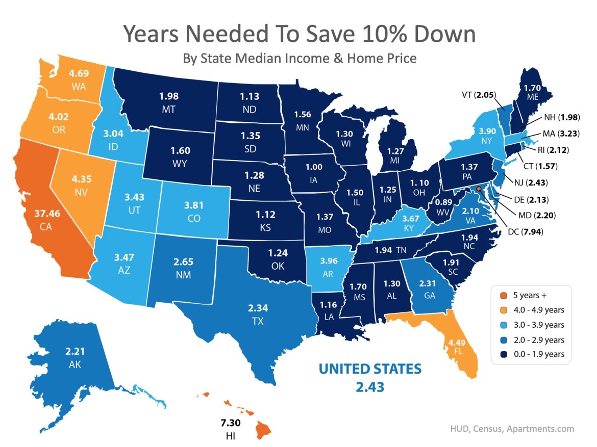 How Quickly Can You Save Your Down Payment? | MyKCM