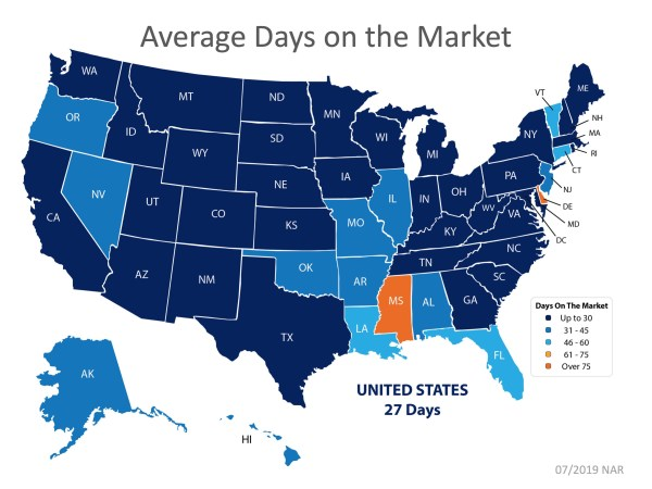 Why Now Is the Perfect Time to Sell Your House   MyKCM