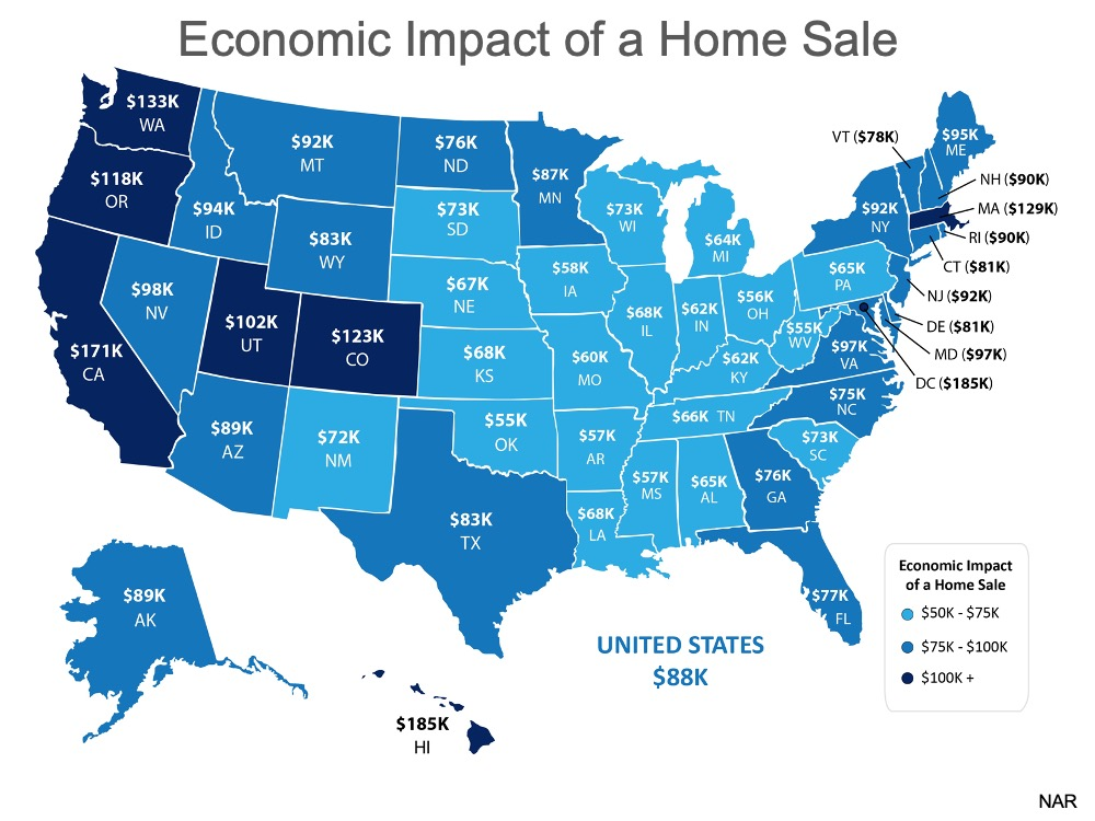 Real Estate Is a Driving Force in the Economy | MyKCM