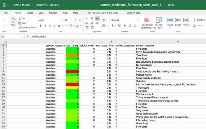 Example Spreadsheet With 2 Color Scales Conditional Formatting