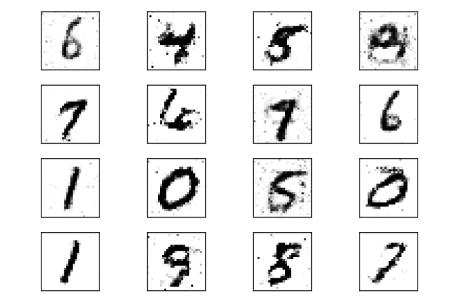 Digits generated after trainening with the MNIST data set