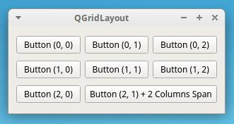 Exemple PyQt QGridLayout