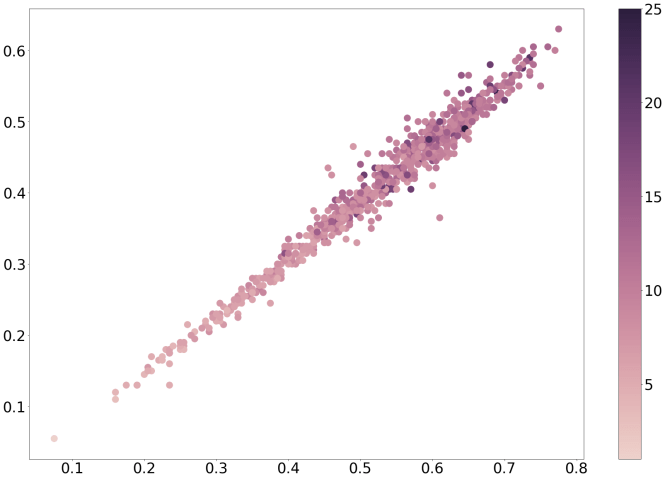Visualizing kNN fit with Python