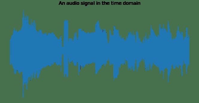 Un signal audio dans le domaine temporel