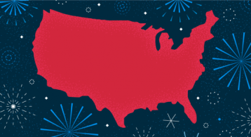 Happy Independence Day! | Simplifying The Market