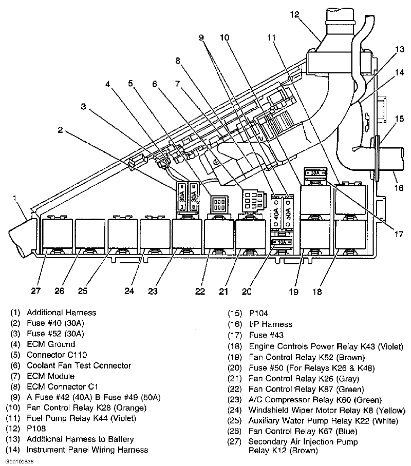 97 Deville Charging System Wiring Diagram on ford mel engine