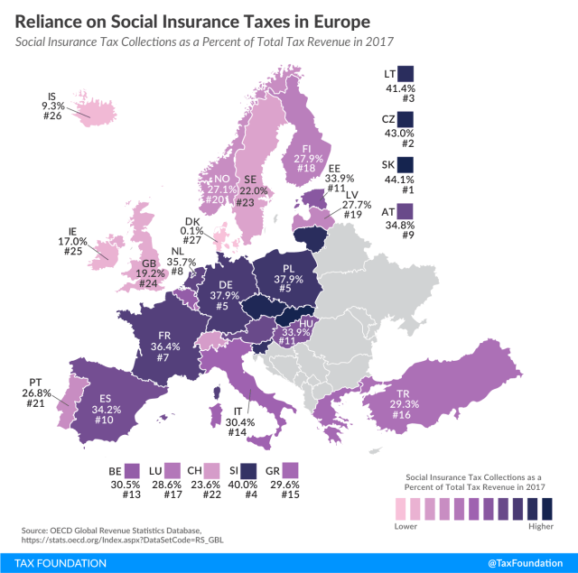 social insurance tax revenue reliance, social insurance taxes europe rankings
