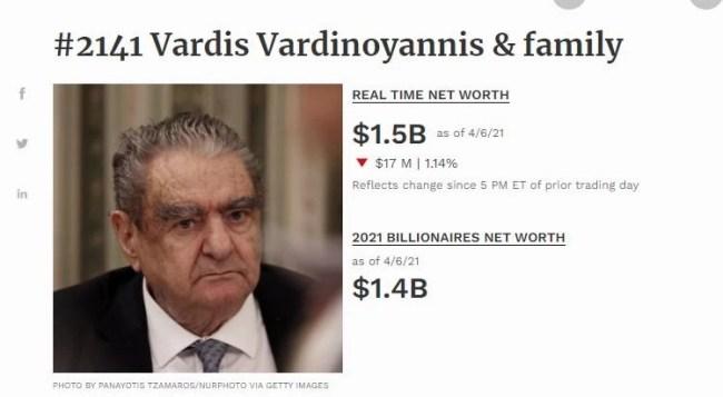 Λίστα Forbes: Ποιος είναι ο πλουσιότερος Έλληνας για το 2021 - Όλα τα ελληνικά ονόματα