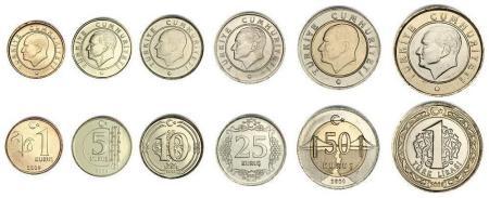 Turkey_money_kurus