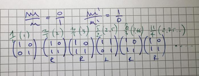 approximation-of-e