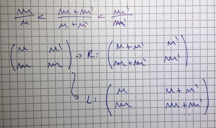 stern-brocot-as-matrice