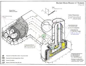 rocket-mass-heater-plan