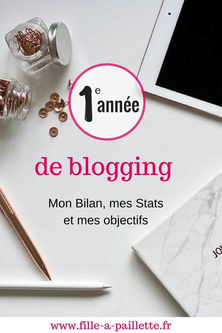 1 an de blogging : Bilan, Stats et objectifs 🙏🏻