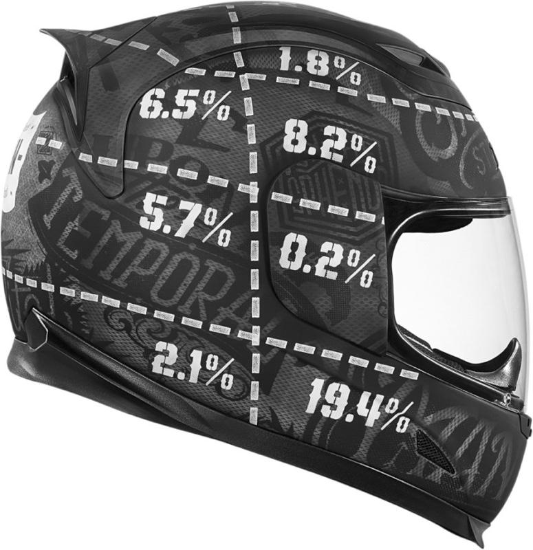 zone impact casque moto en cas de chute