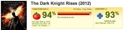 Rotten Tomatoes The Dark Knight Rises
