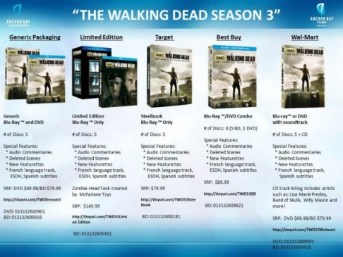 The Walking Dead Season 3 Special Features