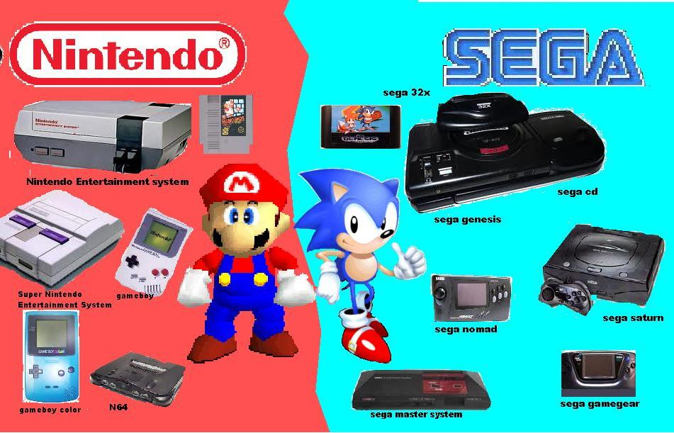 Image result for 90s Console War