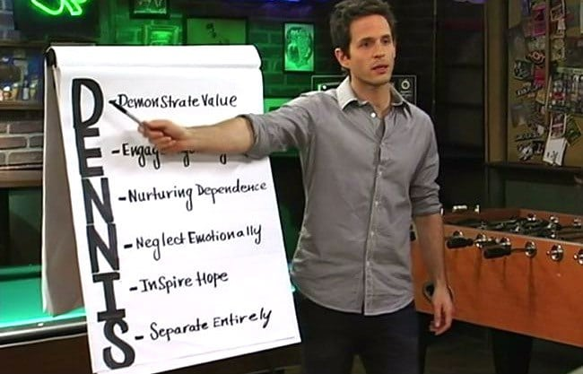 Always Sunny The Dennis System